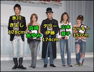 Wiki 松浦勝人